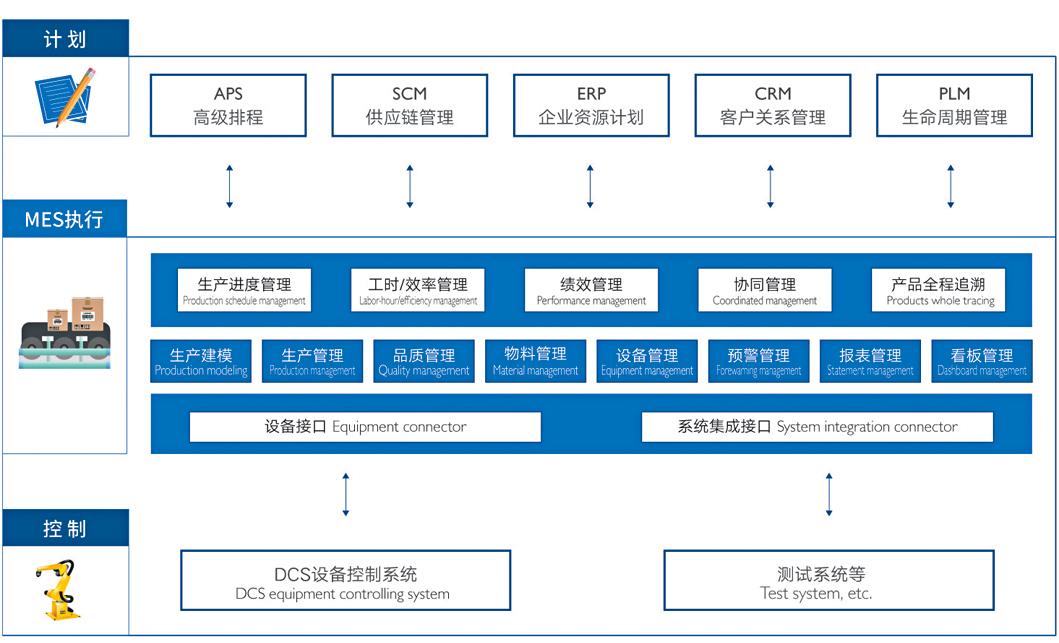 yabo亚博网站企业画册定稿B